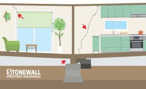 Graphic showing effects of sloped floors in your home